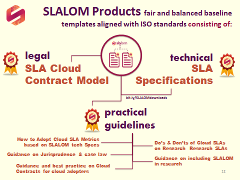 SLALOM Shares Its Three Final Products That Together Provide Ready To Use Insights On Cloud Contracts And SLA